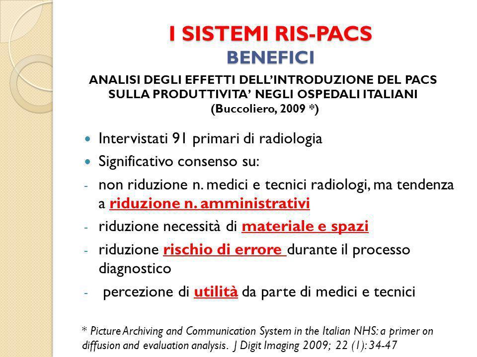 I SISTEMI RIS-PACS BENEFICI Intervistati 91 primari di radiologia Significativo consenso su: - non riduzione n. medici e tecnici radiologi, ma tendenz