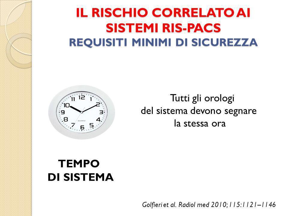 IL RISCHIO CORRELATO AI SISTEMI RIS-PACS REQUISITI MINIMI DI SICUREZZA TEMPO DI SISTEMA Tutti gli orologi del sistema devono segnare la stessa ora Gol