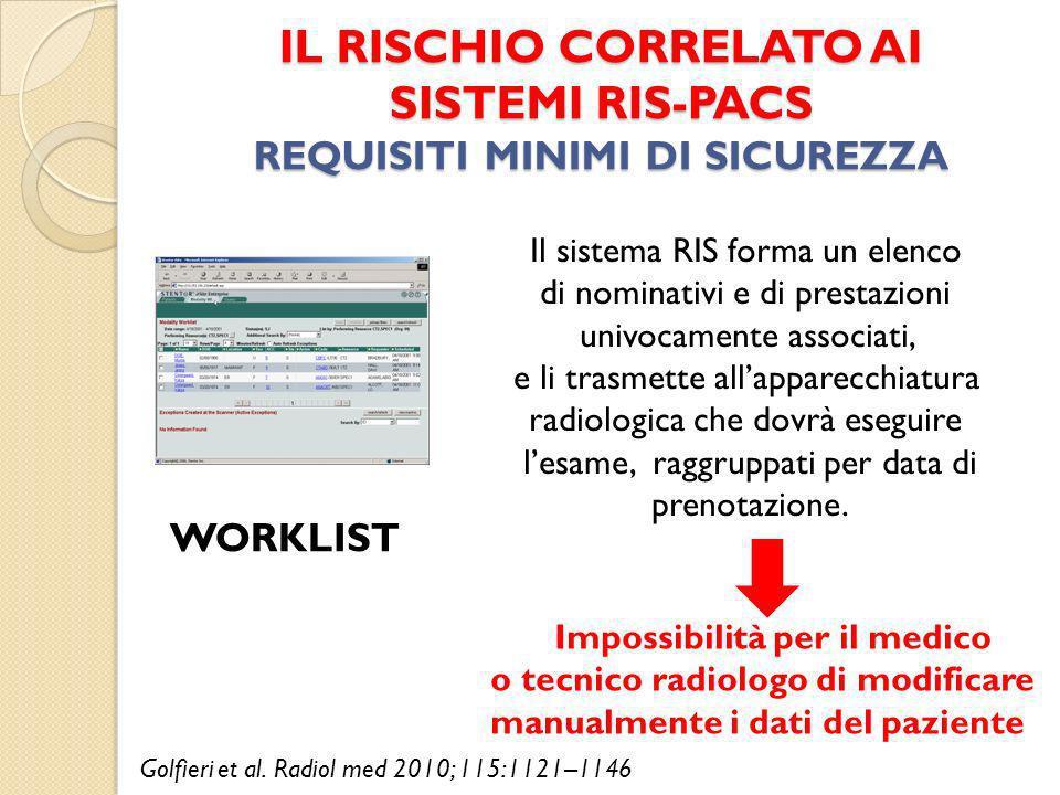 IL RISCHIO CORRELATO AI SISTEMI RIS-PACS REQUISITI MINIMI DI SICUREZZA WORKLIST Il sistema RIS forma un elenco di nominativi e di prestazioni univocam