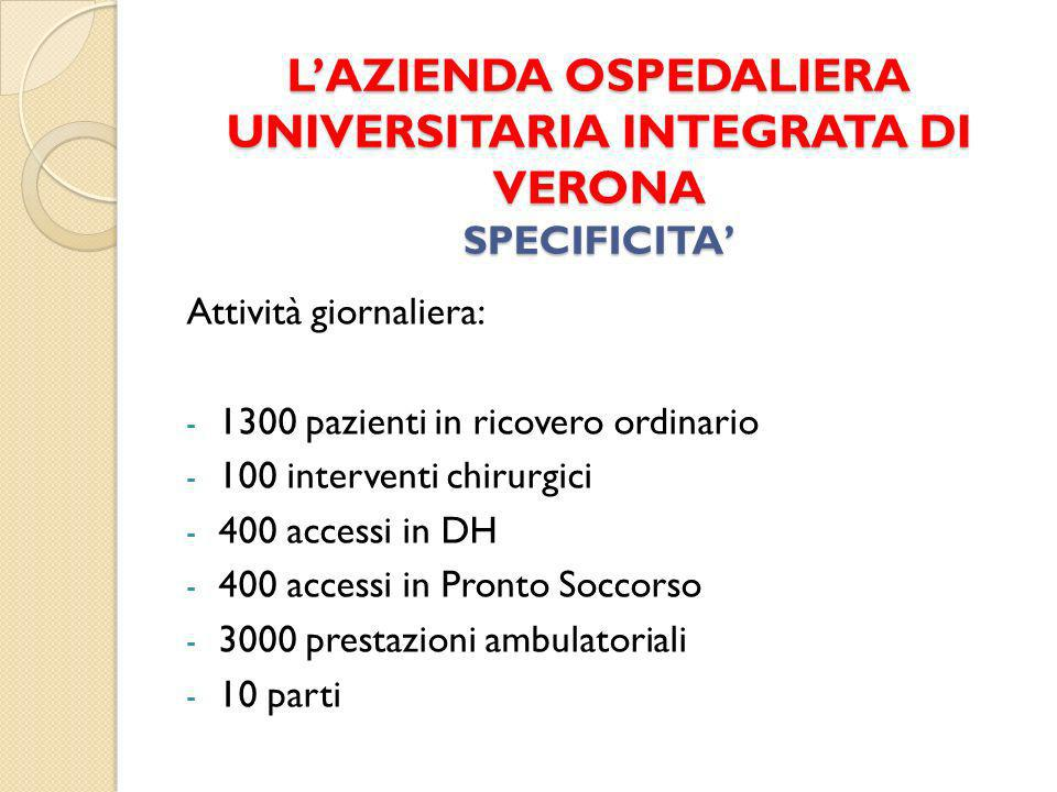 LAZIENDA OSPEDALIERA UNIVERSITARIA INTEGRATA DI VERONA SPECIFICITA Attività giornaliera: - 1300 pazienti in ricovero ordinario - 100 interventi chirur