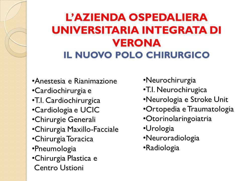 LAZIENDA OSPEDALIERA UNIVERSITARIA INTEGRATA DI VERONA IL NUOVO POLO CHIRURGICO Anestesia e Rianimazione Cardiochirurgia e T.I.