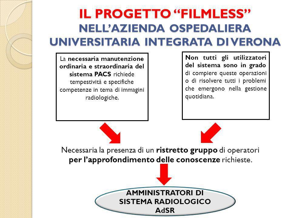 IL PROGETTO FILMLESS NELLAZIENDA OSPEDALIERA UNIVERSITARIA INTEGRATA DI VERONA La necessaria manutenzione ordinaria e straordinaria del sistema PACS r