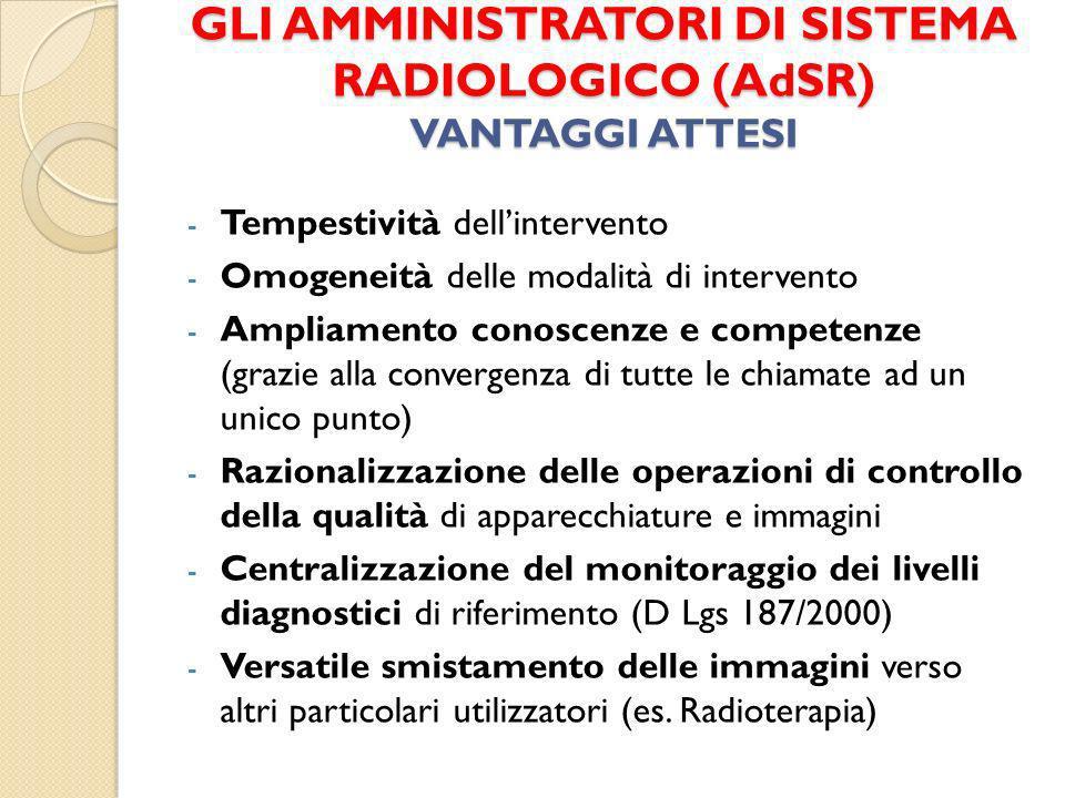 GLI AMMINISTRATORI DI SISTEMA RADIOLOGICO (AdSR) VANTAGGI ATTESI - Tempestività dellintervento - Omogeneità delle modalità di intervento - Ampliamento
