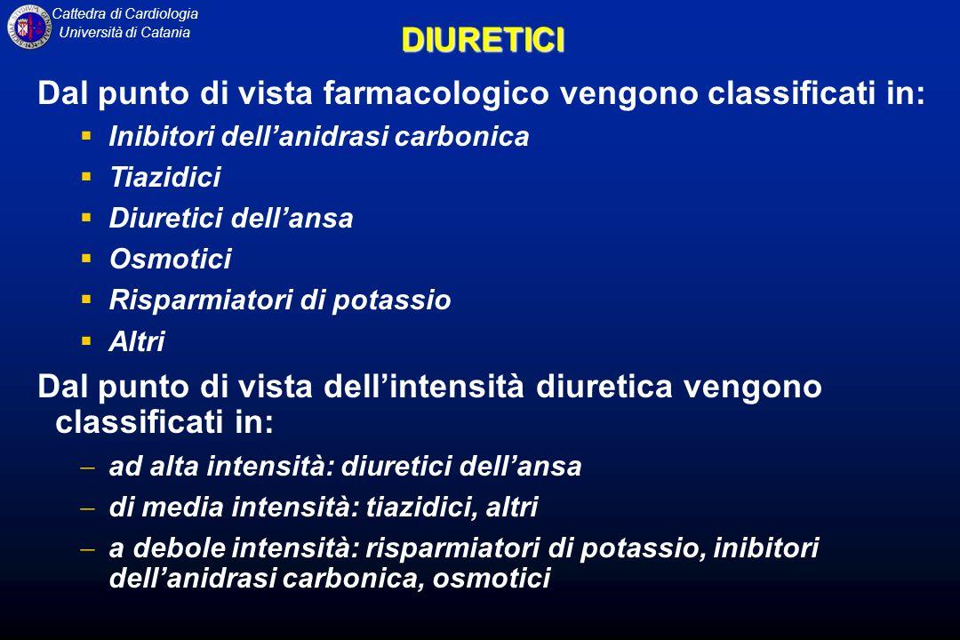 Cattedra di Cardiologia Università di CataniaDIURETICI Dal punto di vista farmacologico vengono classificati in: Inibitori dellanidrasi carbonica Tiaz