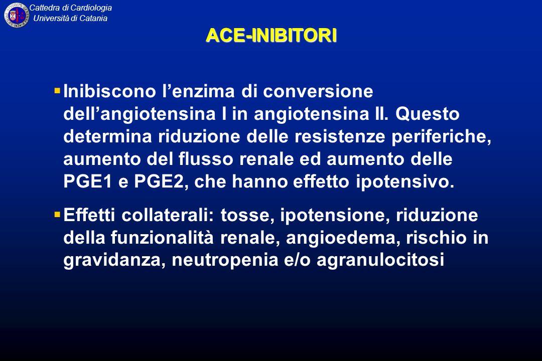 Cattedra di Cardiologia Università di Catania Inibiscono lenzima di conversione dellangiotensina I in angiotensina II.