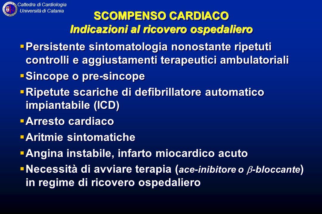 Cattedra di Cardiologia Università di Catania Persistente sintomatologia nonostante ripetuti controlli e aggiustamenti terapeutici ambulatoriali Sinco