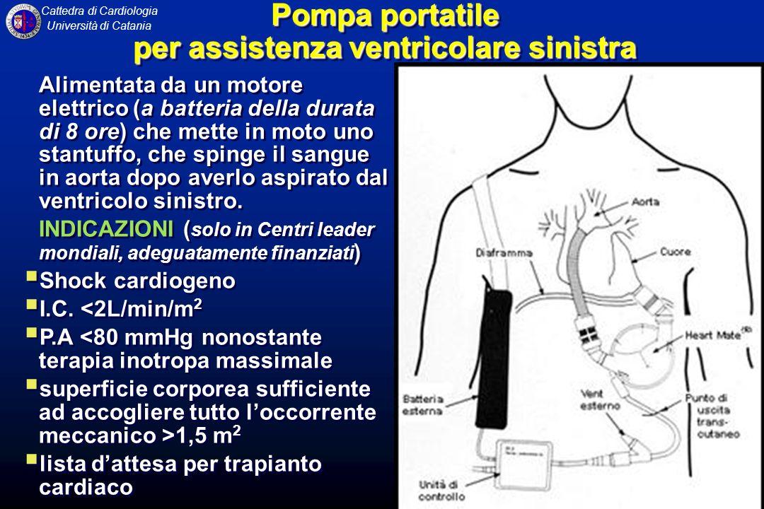 Cattedra di Cardiologia Università di Catania Pompa portatile per assistenza ventricolare sinistra Alimentata da un motore elettrico (a batteria della durata di 8 ore) che mette in moto uno stantuffo, che spinge il sangue in aorta dopo averlo aspirato dal ventricolo sinistro.