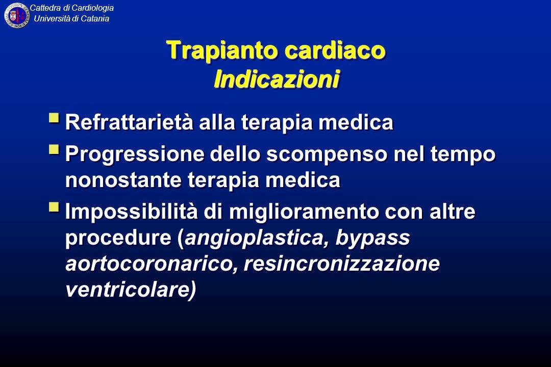Cattedra di Cardiologia Università di Catania Trapianto cardiaco Indicazioni Refrattarietà alla terapia medica Progressione dello scompenso nel tempo