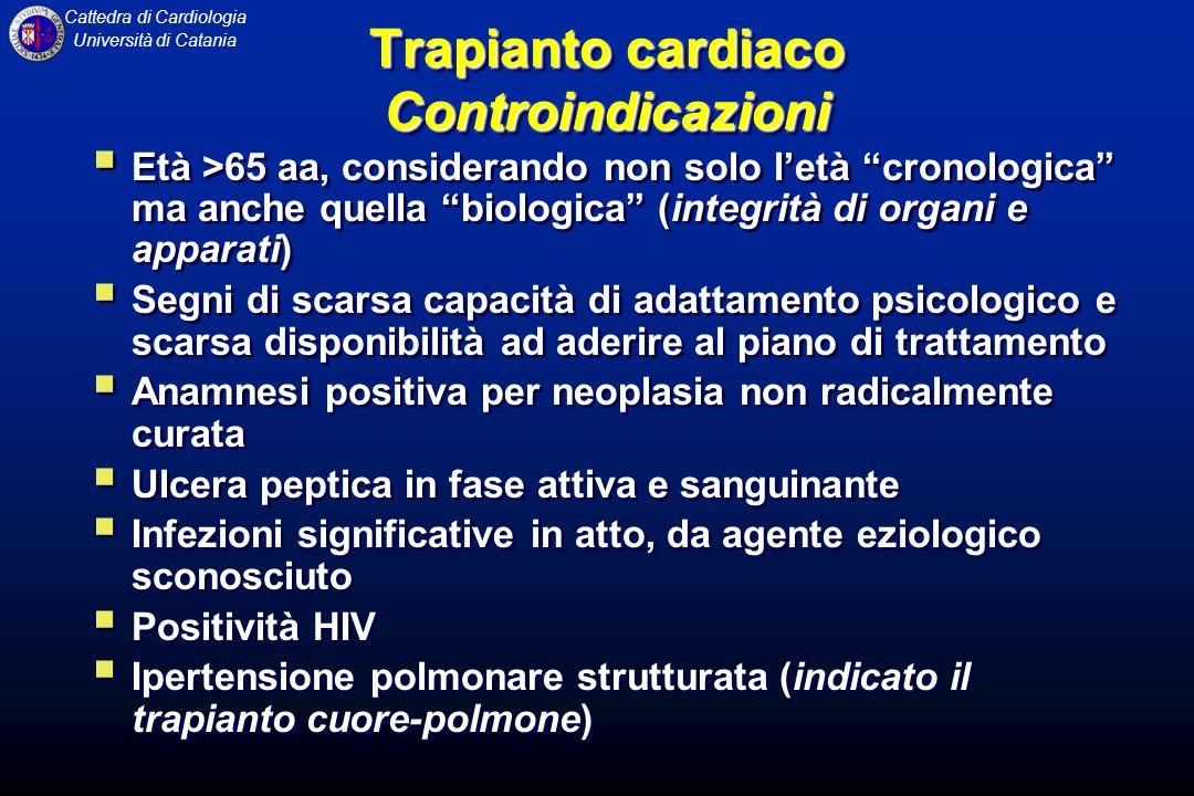 Cattedra di Cardiologia Università di Catania Trapianto cardiaco Controindicazioni Età >65 aa, considerando non solo letà cronologica ma anche quella