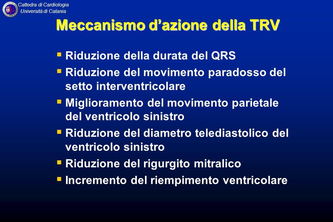 Cattedra di Cardiologia Università di Catania Meccanismo dazione della TRV Riduzione della durata del QRS Riduzione del movimento paradosso del setto
