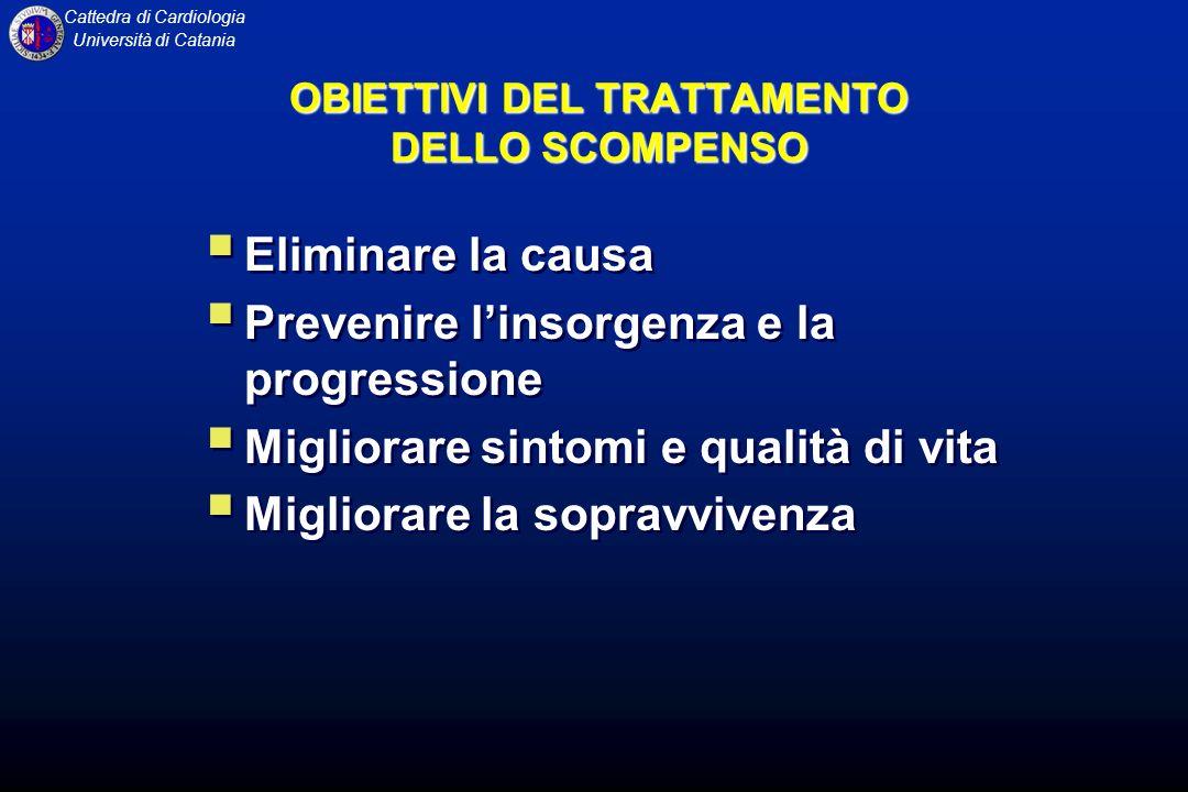 Cattedra di Cardiologia Università di Catania Eliminare la causa Prevenire linsorgenza e la progressione Migliorare sintomi e qualità di vita Migliora