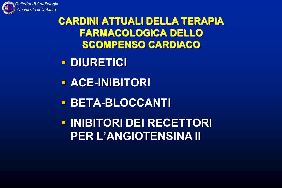 Cattedra di Cardiologia Università di Catania CRITERI DI LABORATORIO Funzione renale stabile, generalmente con creatinina <2,5 mg/dl e azotemia < 50 mg/dl (o maggiore in pazienti con nota malattia renale primitiva o con scompenso severo) Natriemia stabile, generalmente > 132 mEq/l Se controllato, picco di consumo di ossigeno > 10 ml/Kg/min SCOMPENSO CARDIACO Criteri per la valutazione di stabilità clinica