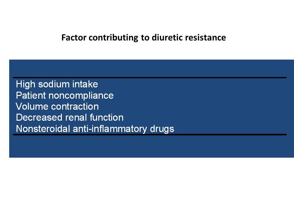Factor contributing to diuretic resistance