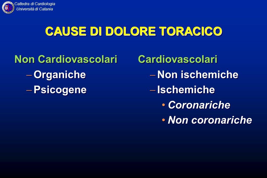 Cattedra di Cardiologia Università di Catania CAUSE DI DOLORE TORACICO Non Cardiovascolari Organiche Psicogene Non Cardiovascolari Organiche Psicogene