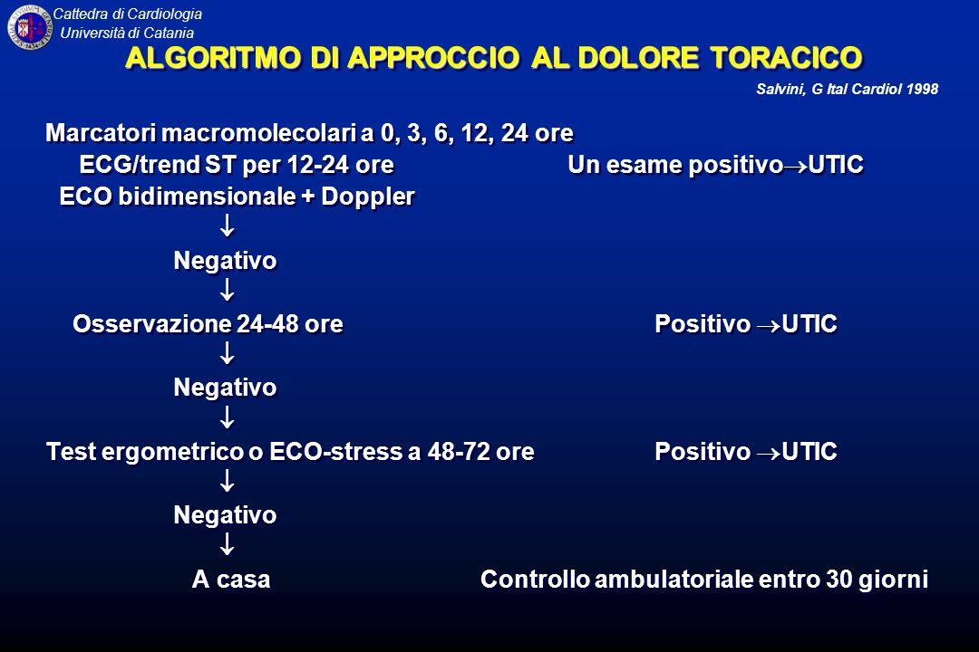 Cattedra di Cardiologia Università di Catania ALGORITMO DI APPROCCIO AL DOLORE TORACICO Marcatori macromolecolari a 0, 3, 6, 12, 24 ore ECG/trend ST p