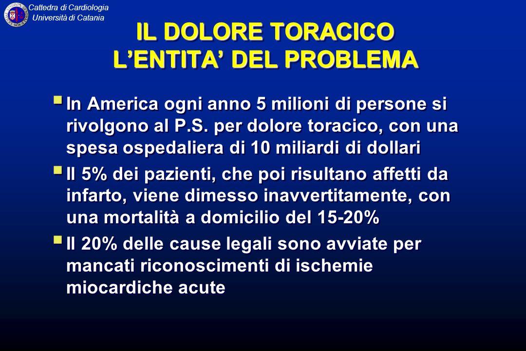 Cattedra di Cardiologia Università di Catania IL DOLORE TORACICO LENTITA DEL PROBLEMA In America ogni anno 5 milioni di persone si rivolgono al P.S. p