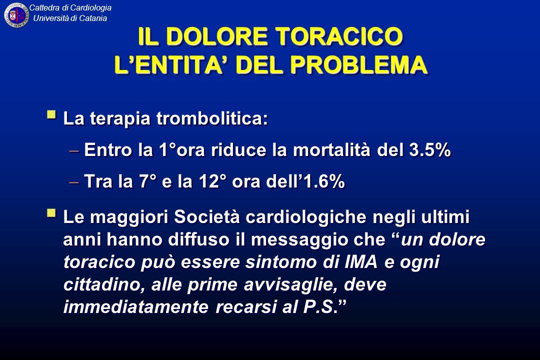 Cattedra di Cardiologia Università di Catania IL DOLORE TORACICO LENTITA DEL PROBLEMA La terapia trombolitica: Entro la 1°ora riduce la mortalità del