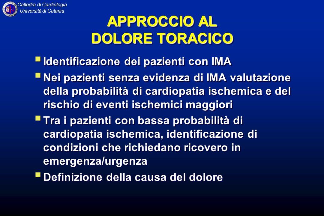 Cattedra di Cardiologia Università di Catania APPROCCIO AL DOLORE TORACICO Identificazione dei pazienti con IMA Nei pazienti senza evidenza di IMA val