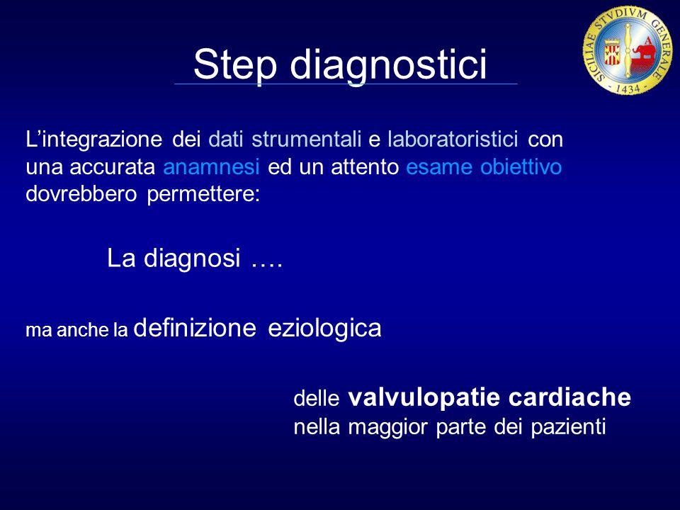 Lintegrazione dei dati strumentali e laboratoristici con una accurata anamnesi ed un attento esame obiettivo dovrebbero permettere: Step diagnostici L