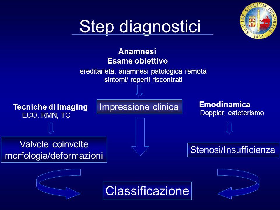 Step diagnostici Anamnesi Esame obiettivo ereditarietà, anamnesi patologica remota sintomi/ reperti riscontrati Impressione clinica Tecniche di Imagin