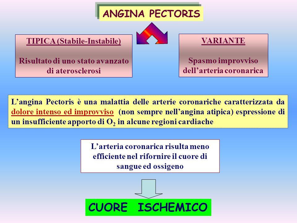 Langina Pectoris è una malattia delle arterie coronariche caratterizzata da dolore intenso ed improvviso (non sempre nellangina atipica) espressione d