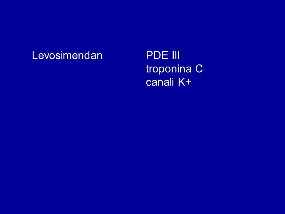 LevosimendanPDE III troponina C canali K+