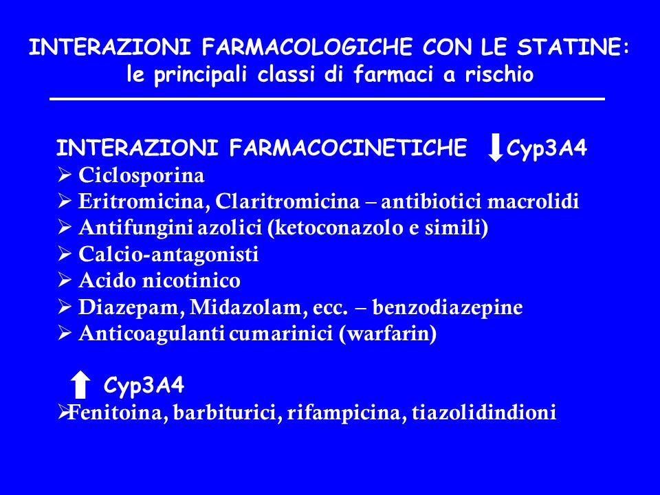 INTERAZIONI FARMACOLOGICHE CON LE STATINE: le principali classi di farmaci a rischio INTERAZIONI FARMACOCINETICHE Cyp3A4 Ciclosporina Eritromicina, Claritromicina – antibiotici macrolidi Antifungini azolici (ketoconazolo e simili) Calcio-antagonisti Acido nicotinico Diazepam, Midazolam, ecc.