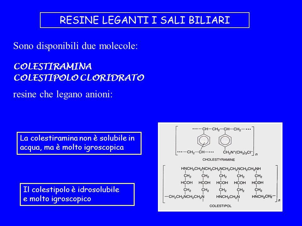 RESINE LEGANTI I SALI BILIARI Sono disponibili due molecole: COLESTIRAMINA COLESTIPOLO CLORIDRATO resine che legano anioni: Il colestipolo è idrosolubile e molto igroscopico La colestiramina non è solubile in acqua, ma è molto igroscopica