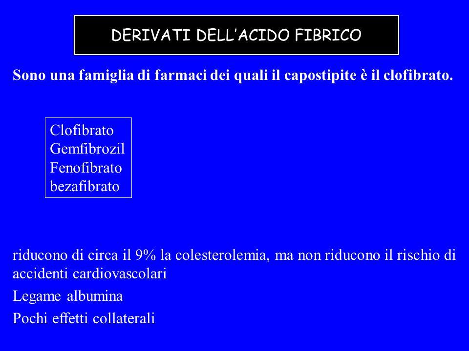 DERIVATI DELLACIDO FIBRICO Sono una famiglia di farmaci dei quali il capostipite è il clofibrato.