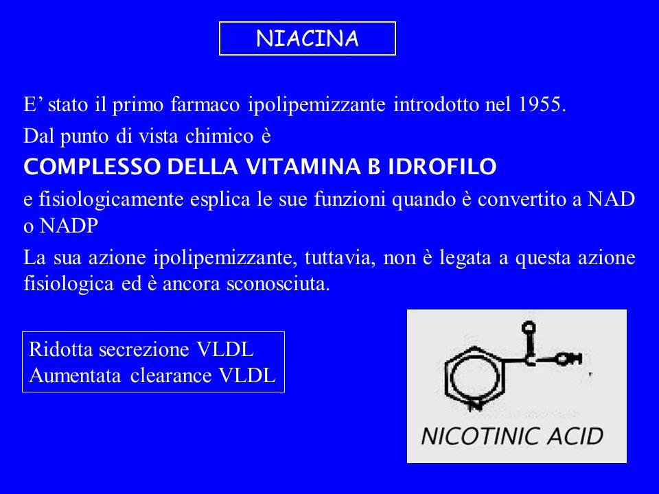 NIACINA E stato il primo farmaco ipolipemizzante introdotto nel 1955. Dal punto di vista chimico è COMPLESSO DELLA VITAMINA B IDROFILO e fisiologicame