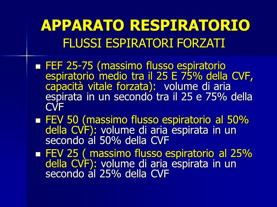 FEF 25-75 (massimo flusso espiratorio espiratorio medio tra il 25 E 75% della CVF, capacità vitale forzata): volume di aria espirata in un secondo tra il 25 e 75% della CVF FEF 25-75 (massimo flusso espiratorio espiratorio medio tra il 25 E 75% della CVF, capacità vitale forzata): volume di aria espirata in un secondo tra il 25 e 75% della CVF FEV 50 (massimo flusso espiratorio al 50% della CVF): volume di aria espirata in un secondo al 50% della CVF FEV 50 (massimo flusso espiratorio al 50% della CVF): volume di aria espirata in un secondo al 50% della CVF FEV 25 ( massimo flusso espiratorio al 25% della CVF): volume di aria espirata in un secondo al 25% della CVF FEV 25 ( massimo flusso espiratorio al 25% della CVF): volume di aria espirata in un secondo al 25% della CVF APPARATO RESPIRATORIO FLUSSI ESPIRATORI FORZATI