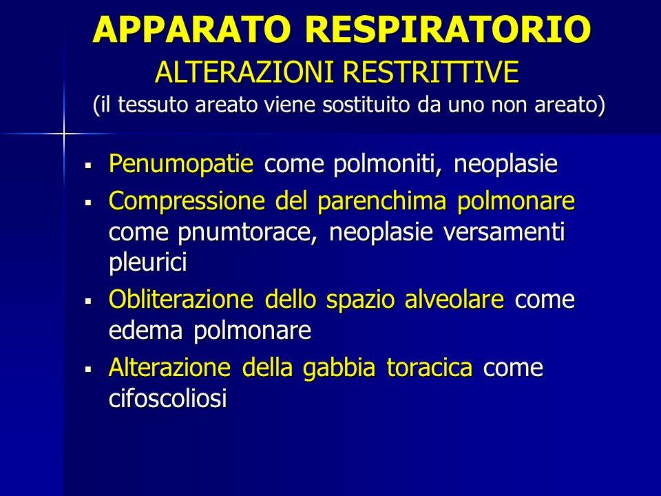 Penumopatie come polmoniti, neoplasie Compressione del parenchima polmonare come pnumtorace, neoplasie versamenti pleurici Obliterazione dello spazio alveolare come edema polmonare Alterazione della gabbia toracica come cifoscoliosi ALTERAZIONI RESTRITTIVE (il tessuto areato viene sostituito da uno non areato)