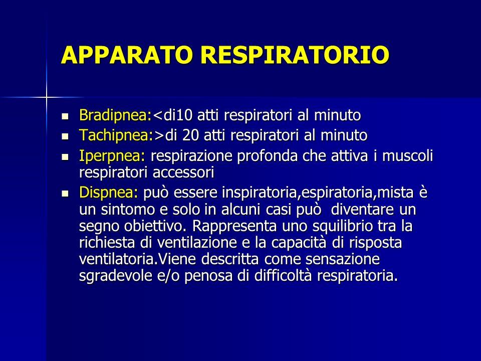 APPARATO RESPIRATORIO Bradipnea:<di10 atti respiratori al minuto Tachipnea:>di 20 atti respiratori al minuto Iperpnea: respirazione profonda che attiva i muscoli respiratori accessori Dispnea: può essere inspiratoria,espiratoria,mista è un sintomo e solo in alcuni casi può diventare un segno obiettivo.