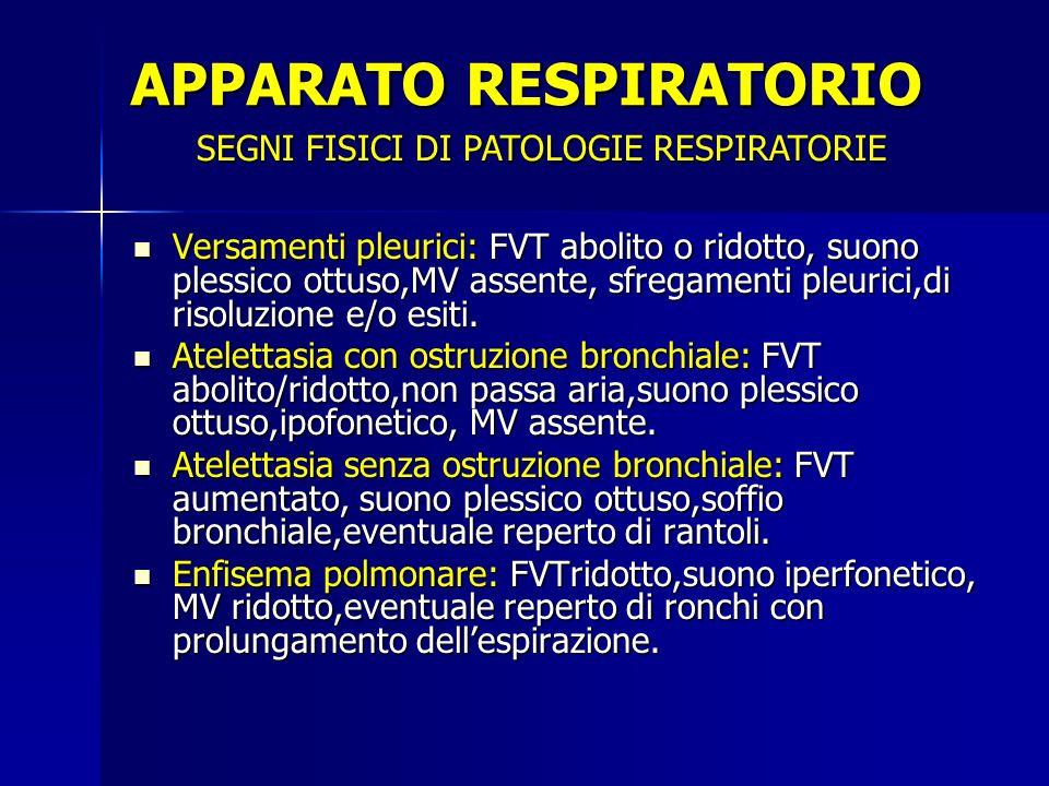 Versamenti pleurici: FVT abolito o ridotto, suono plessico ottuso,MV assente, sfregamenti pleurici,di risoluzione e/o esiti. Atelettasia con ostruzion