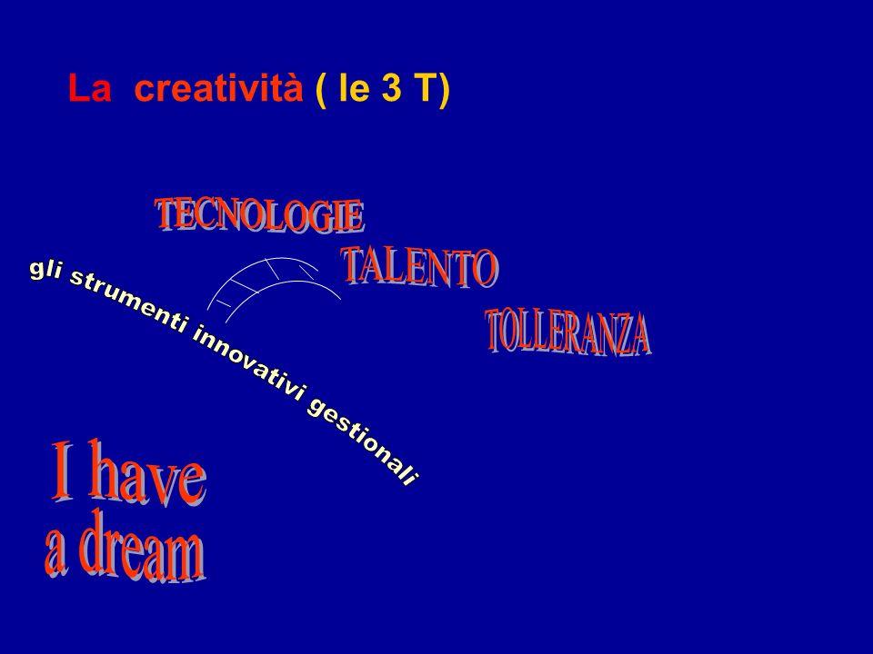 La creatività ( le 3 T)