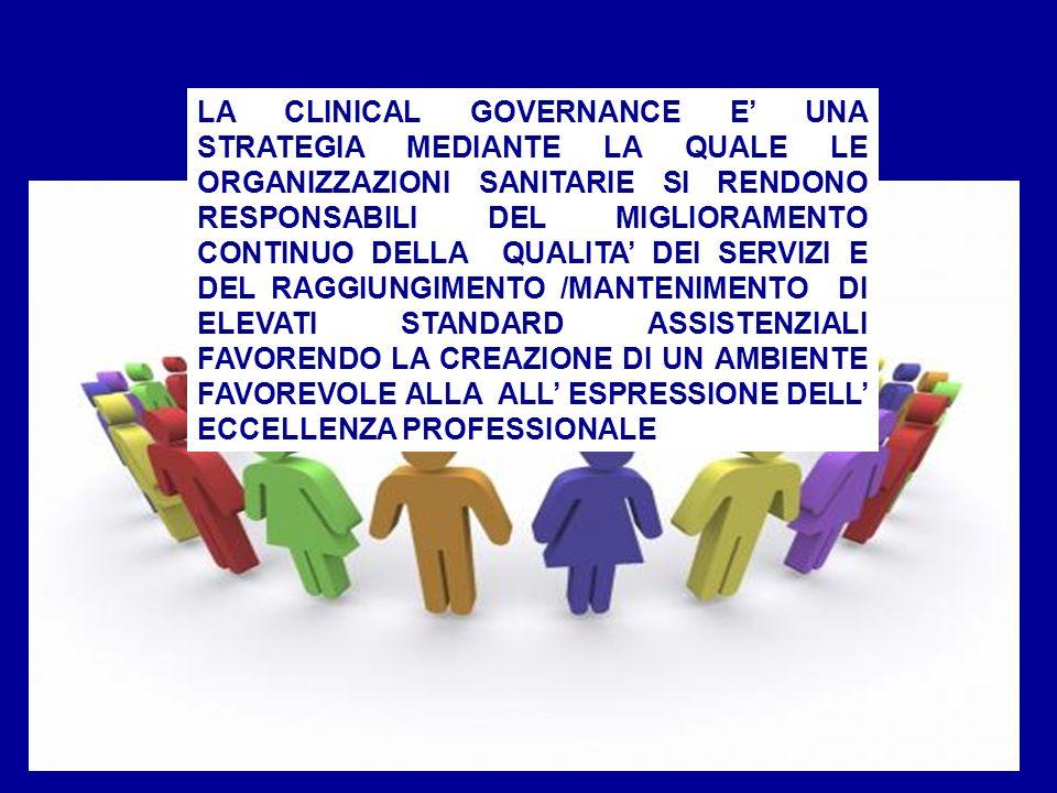 LA CLINICAL GOVERNANCE E UNA STRATEGIA MEDIANTE LA QUALE LE ORGANIZZAZIONI SANITARIE SI RENDONO RESPONSABILI DEL MIGLIORAMENTO CONTINUO DELLA QUALITA DEI SERVIZI E DEL RAGGIUNGIMENTO /MANTENIMENTO DI ELEVATI STANDARD ASSISTENZIALI FAVORENDO LA CREAZIONE DI UN AMBIENTE FAVOREVOLE ALLA ALL ESPRESSIONE DELL ECCELLENZA PROFESSIONALE