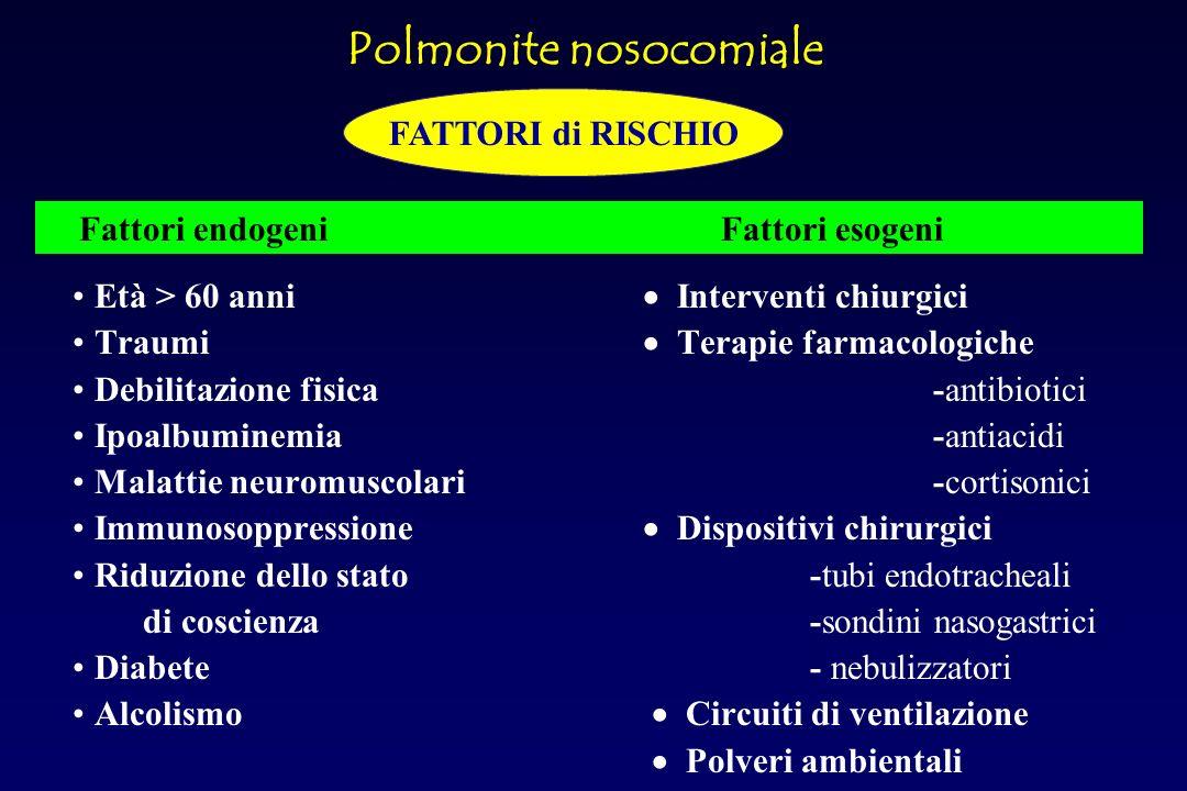 Acinetobacter spp Pseudomonas.aerug Miceti Virus respiratori Altri Polimicrobiche Klebsiella spp. Enterobacter spp. Escherichia coli Enterococchi Stap