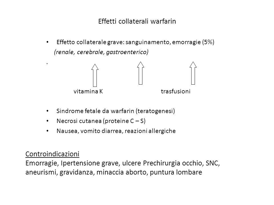 Effetti collaterali warfarin Effetto collaterale grave: sanguinamento, emorragie (5%) (renale, cerebrale, gastroenterico). vitamina K trasfusioni Sind