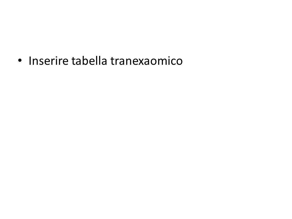 Inserire tabella tranexaomico