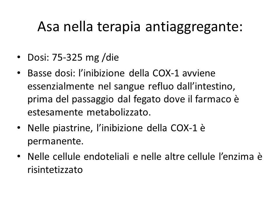 Asa nella terapia antiaggregante: Dosi: 75-325 mg /die Basse dosi: linibizione della COX-1 avviene essenzialmente nel sangue refluo dallintestino, pri