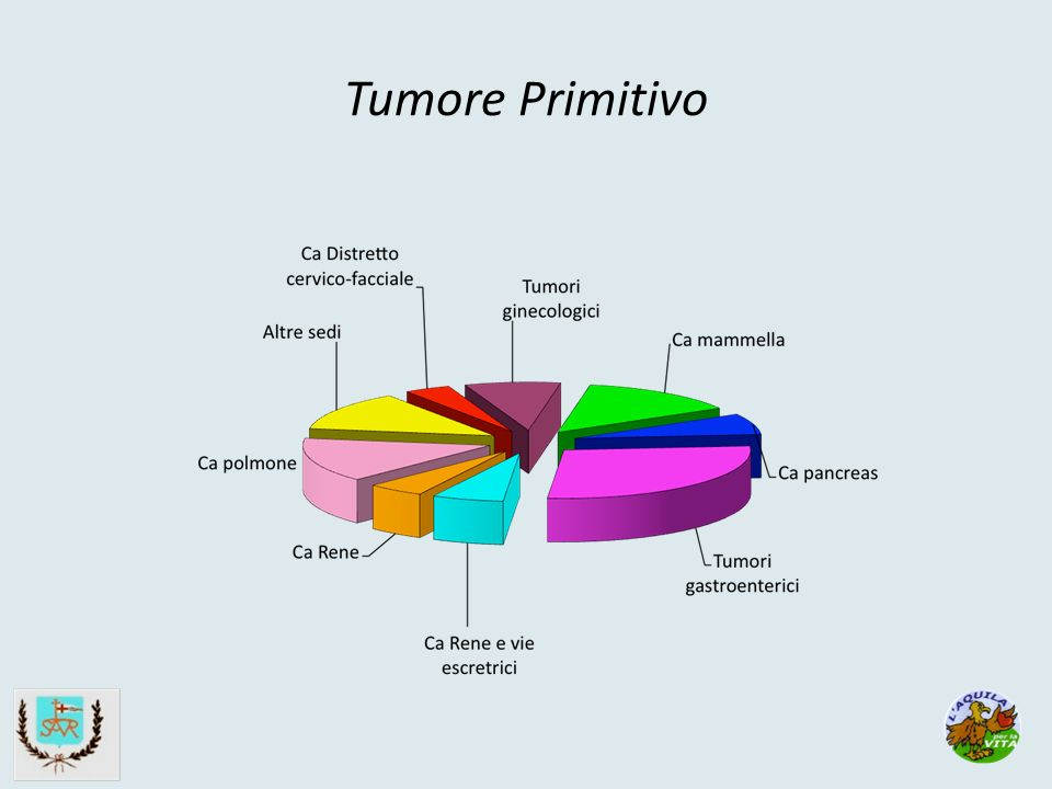 Tumore Primitivo