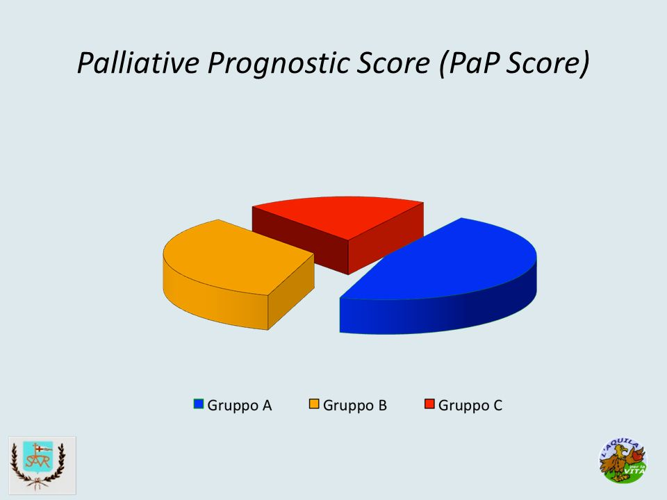 Palliative Prognostic Score (PaP Score)