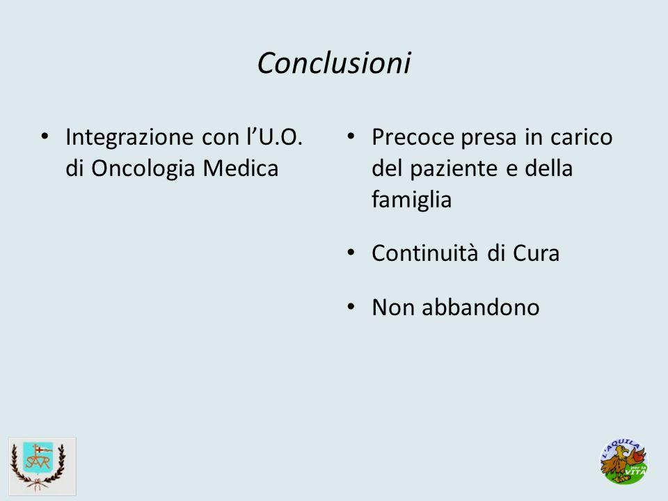 Conclusioni Integrazione con lU.O.