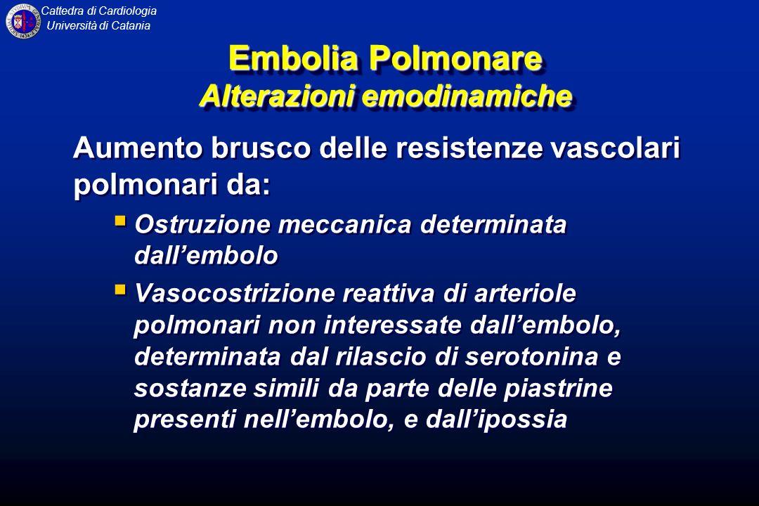 Cattedra di Cardiologia Università di Catania Aumento brusco delle resistenze vascolari polmonari da: Ostruzione meccanica determinata dallembolo Vaso