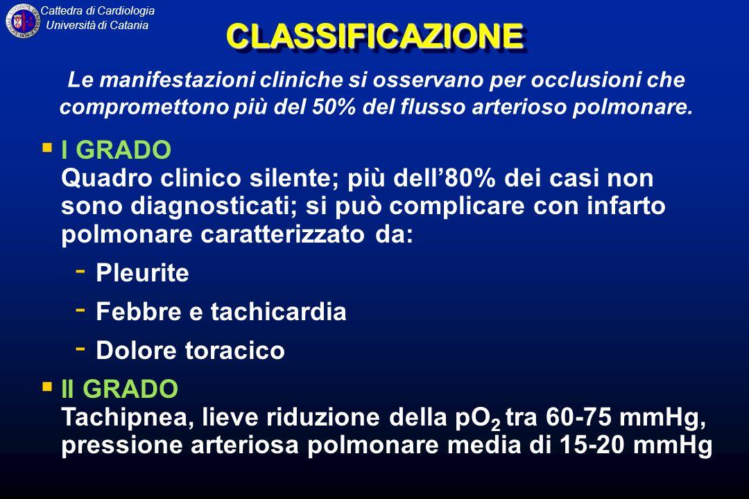 Cattedra di Cardiologia Università di CataniaCLASSIFICAZIONECLASSIFICAZIONE I GRADO Quadro clinico silente; più dell80% dei casi non sono diagnosticat