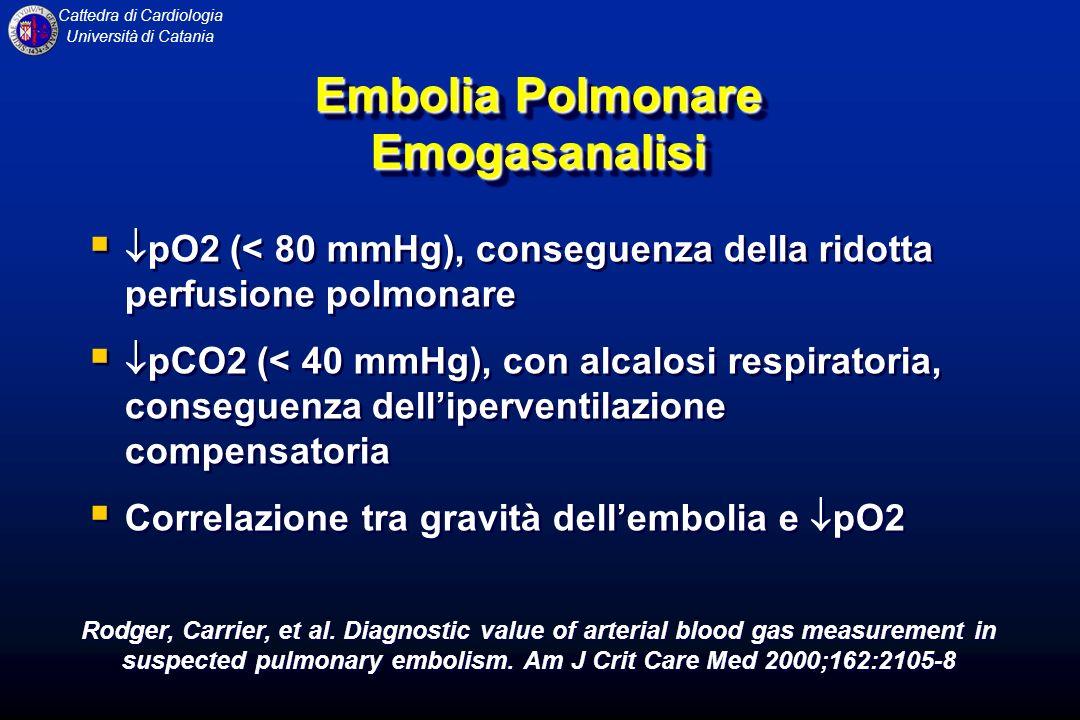 Cattedra di Cardiologia Università di Catania Embolia Polmonare Emogasanalisi pO2 (< 80 mmHg), conseguenza della ridotta perfusione polmonare pCO2 (<