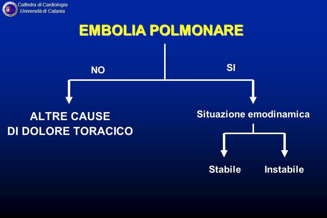 Cattedra di Cardiologia Università di Catania ALTRE CAUSE DI DOLORE TORACICO ALTRE CAUSE DI DOLORE TORACICO EMBOLIA POLMONARE Situazione emodinamica N