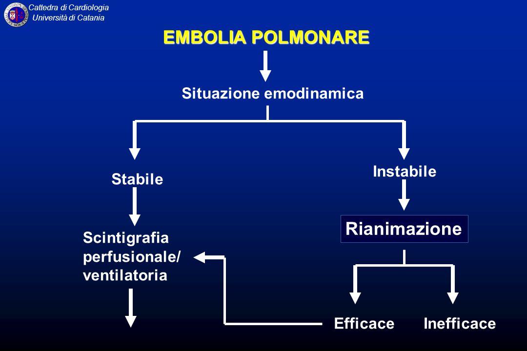 Cattedra di Cardiologia Università di Catania Situazione emodinamica Stabile Instabile EMBOLIA POLMONARE Rianimazione Scintigrafia perfusionale/ venti