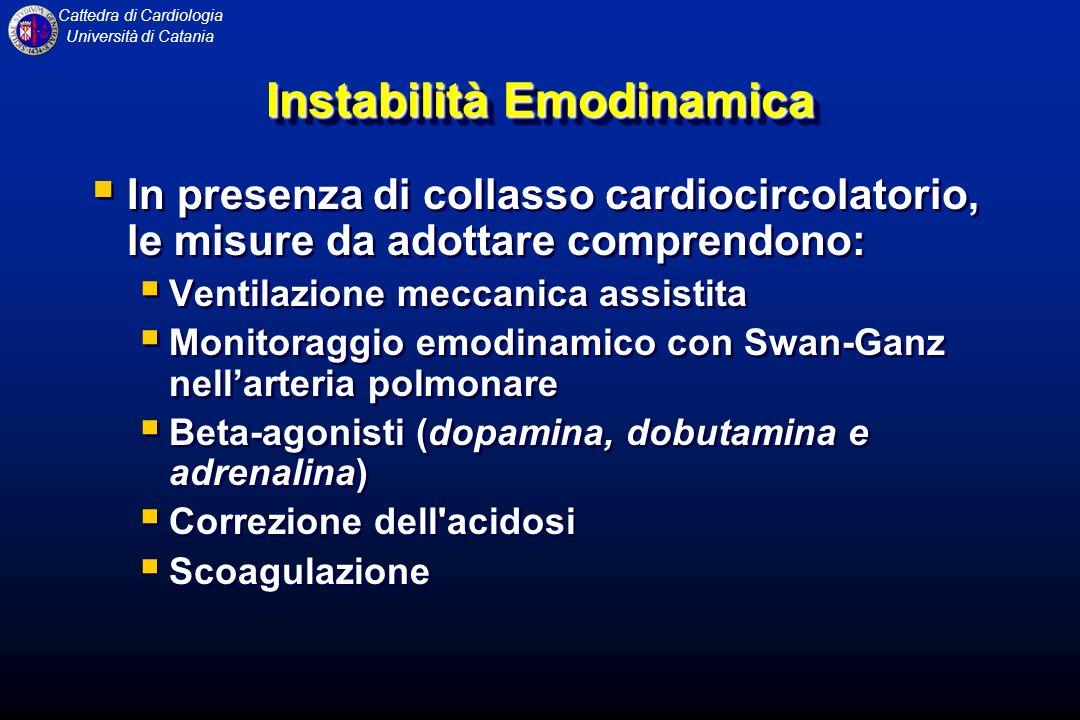 Cattedra di Cardiologia Università di Catania Instabilità Emodinamica In presenza di collasso cardiocircolatorio, le misure da adottare comprendono: V