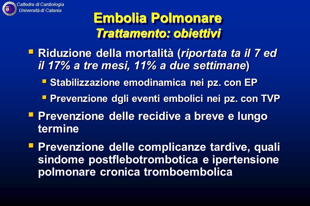 Cattedra di Cardiologia Università di Catania Embolia Polmonare Trattamento: obiettivi Riduzione della mortalità (riportata ta il 7 ed il 17% a tre me